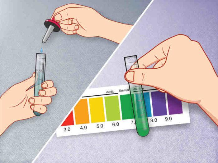 Измерение жесткости воды