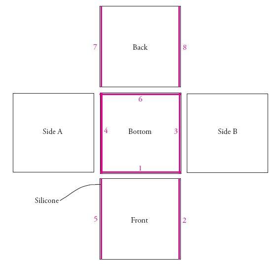 Схема нанесения герметика